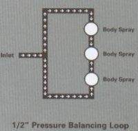 pressure balancing loop for body spray terry love plumbing