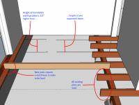 Replacing Floor Joists Terry Love Plumbing Remodel Diy
