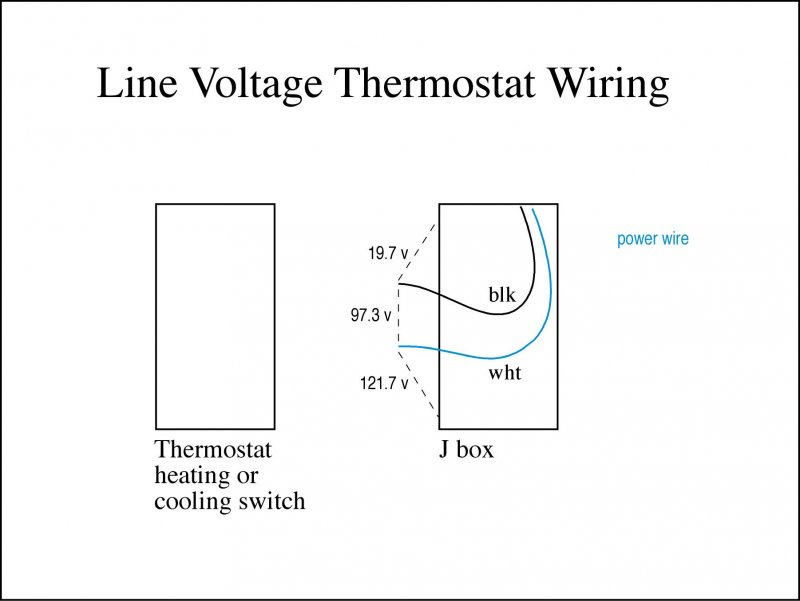 is 97 volt ac a possiblity in a wire to nowhere terry love rh terrylove com