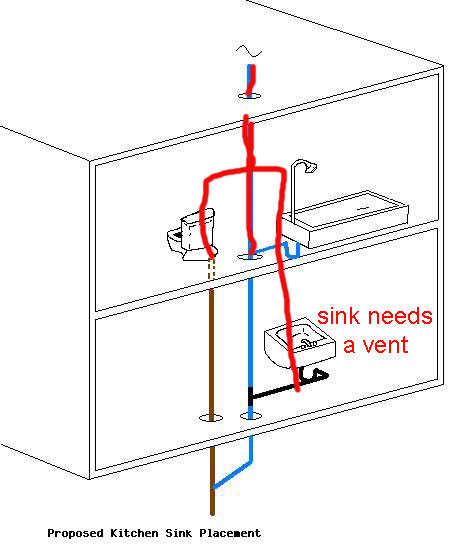 Questionable Rough In Diagram Terry Love Plumbing Advice Remodel Diy Professional Forum