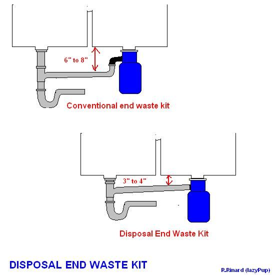 kitchen sink plumbing diagram with disposal wow blog. Black Bedroom Furniture Sets. Home Design Ideas