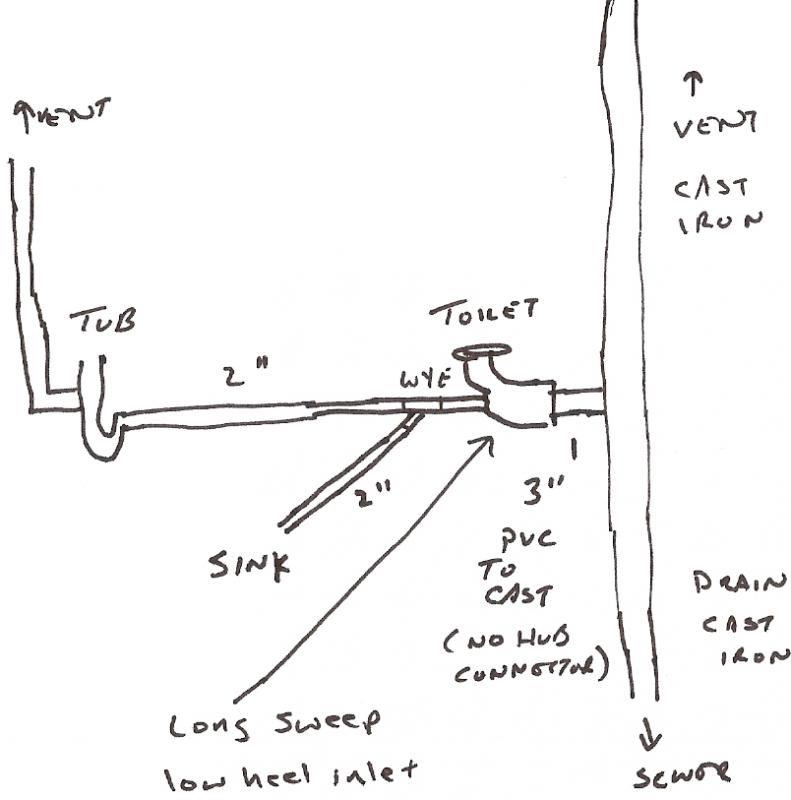 2nd Floor Soil plumbing.jpg  sc 1 st  Terry Love Plumbing & Adding a tub drain to a toilet branch | Terry Love Plumbing ...