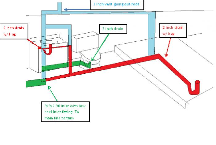 Houses for rent in killeen 3501 lucas st copperas cove tx for Second floor bathroom plumbing diagram