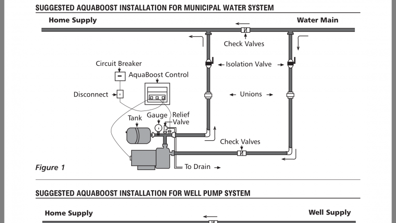 water booster pump, check valve missing? terry love plumbing  diagram of water check valve #4