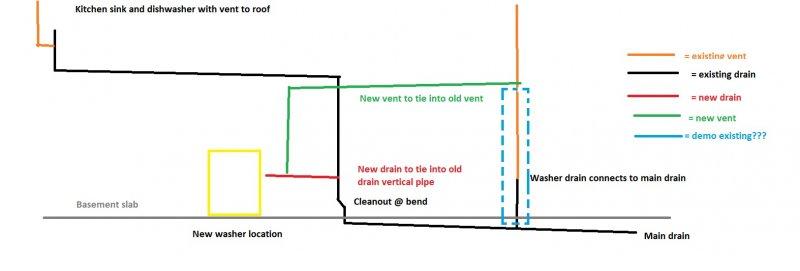 basement plumbing.jpg