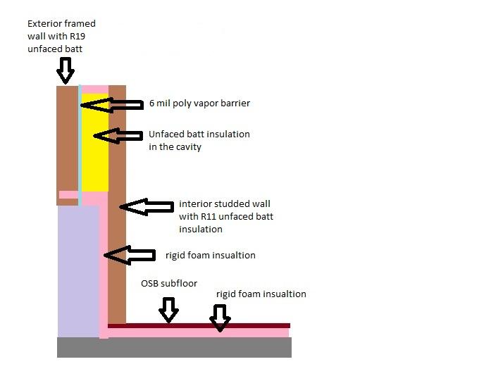 basement wall option 2.jpg  sc 1 st  Terry Love Plumbing & Basement Insulation | Terry Love Plumbing u0026 Remodel DIY ...