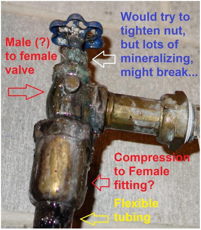 basement-water-meter-main-shut-off-valve-leaking-2-jpg Stop Water Leak In Basement