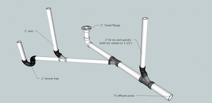 Basic Plumbing Diagrams, Basic, Get Free Image About