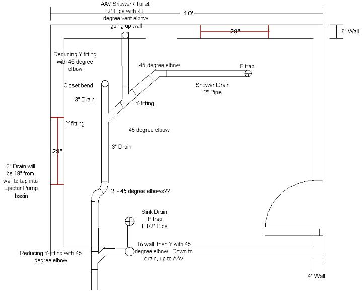 Rough In Plumbing Diagrams Wiring Diagram Log
