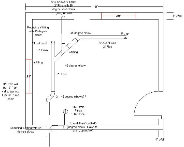 pics photos basement bathroom plumbing rough in diagram