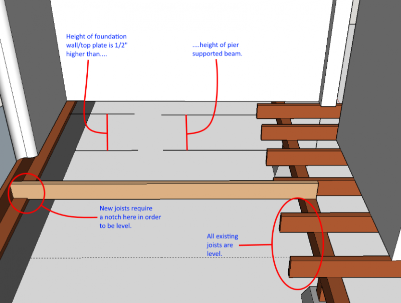 How To Level Floor Joists Thefloors Co
