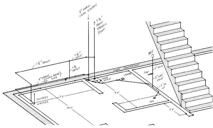 dwv layout schematics