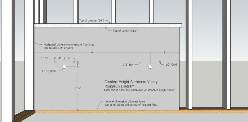 Single To Double Sink Dwv In Condo Wiring Diagram