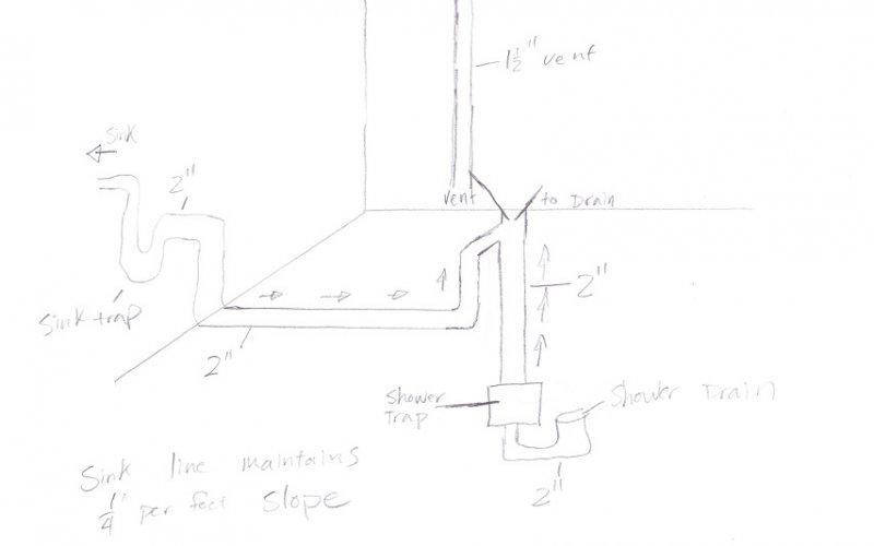 Plumbing vent question terry love plumbing remodel diy for Master bathroom plumbing diagram