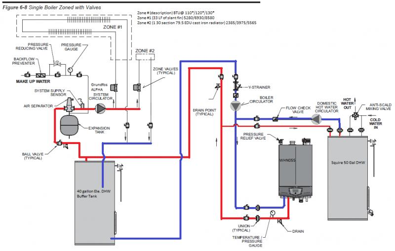 Hot water boiler piping diagrams wiring diagram help with lochnivar wall hung system design terry love plumbing commercial boiler piping diagrams hot water boiler piping diagrams ccuart Gallery