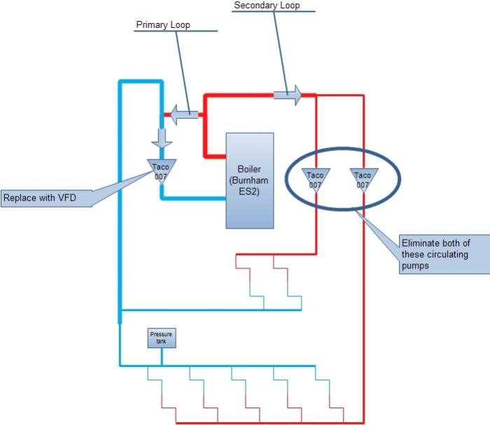 Wiring Diagram For 2 Zone Heating System : Zone heating system diagram wiring images