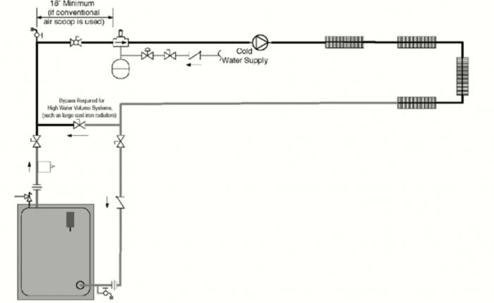 Primary Secondary Loop Piping Diagram - Auto Electrical Wiring Diagram •