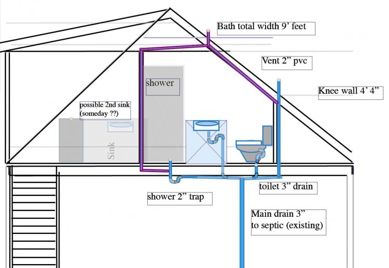 Plumbing problems plumbing problems clog toilet vent for Second floor bathroom plumbing diagram