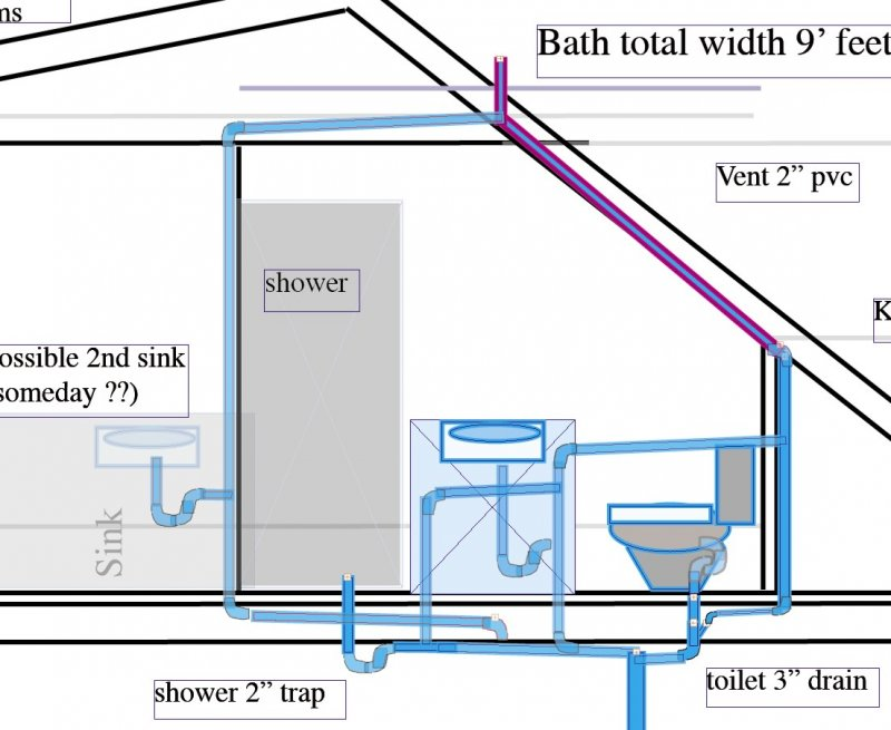 New Bathroom Venting Questions W Diagram Terry Love Plumbing Advice Remodel Diy Professional Forum