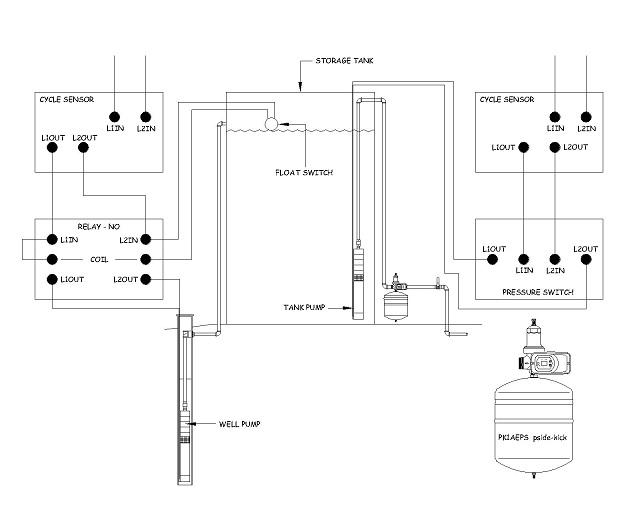 Cistern storage with sub pump.jpg
