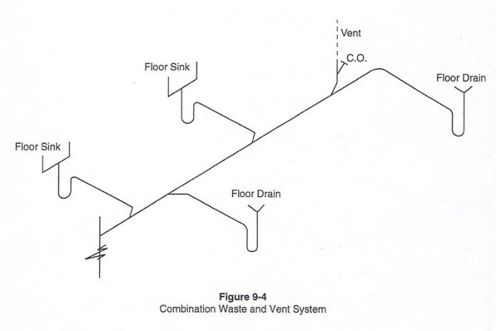 Combination Waste And Vent Diagram 34 Wiring Diagram