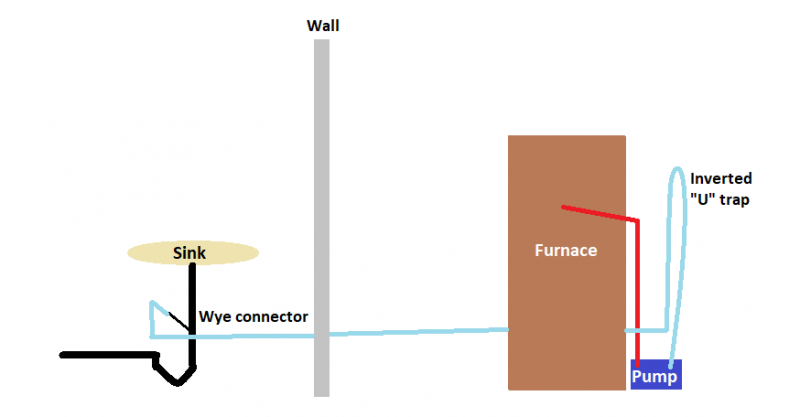 Condensate line.png