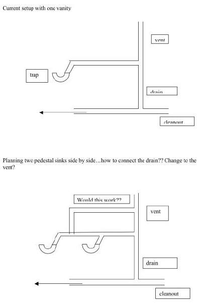 Yet another single to double vanity question | Terry Love Plumbing ...