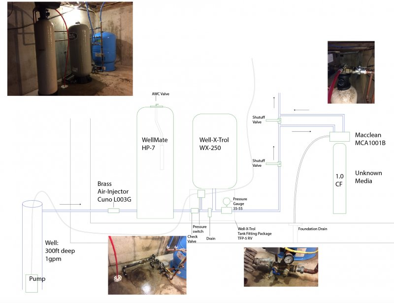Wellmate Wiring Diagram on