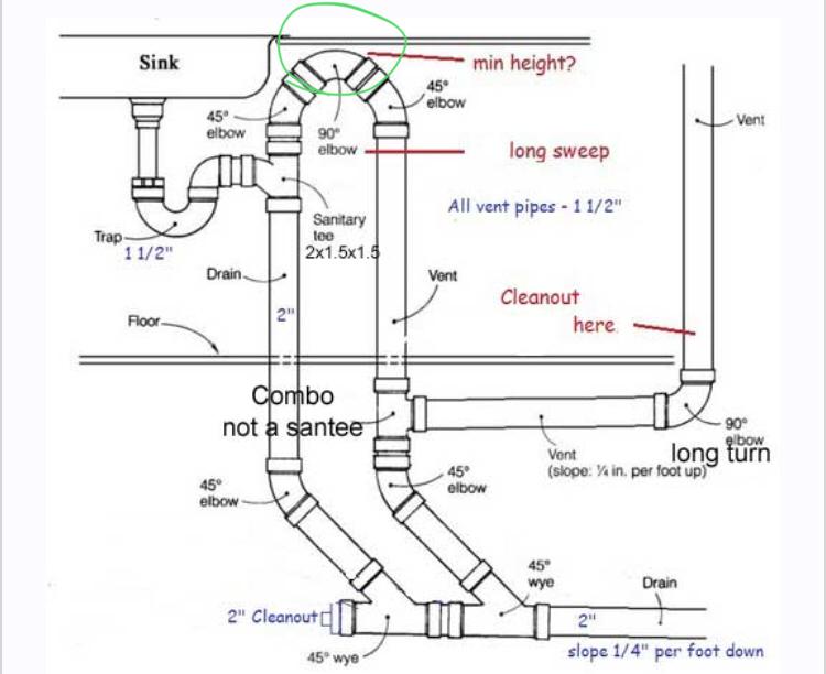 Island Sink Loop Vent Terry Love Plumbing Advice Remodel Diy Professional Forum