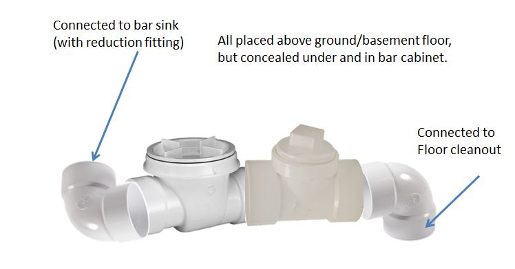 Use Cleanout for Bar Drain (No backwater protection