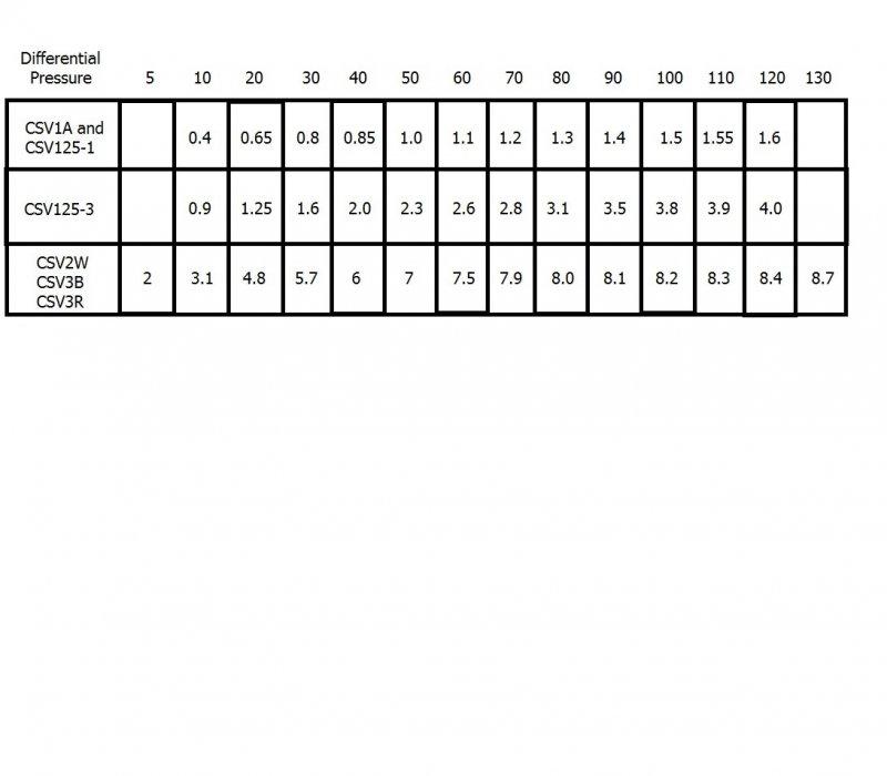 Differential Pressure chart.jpg