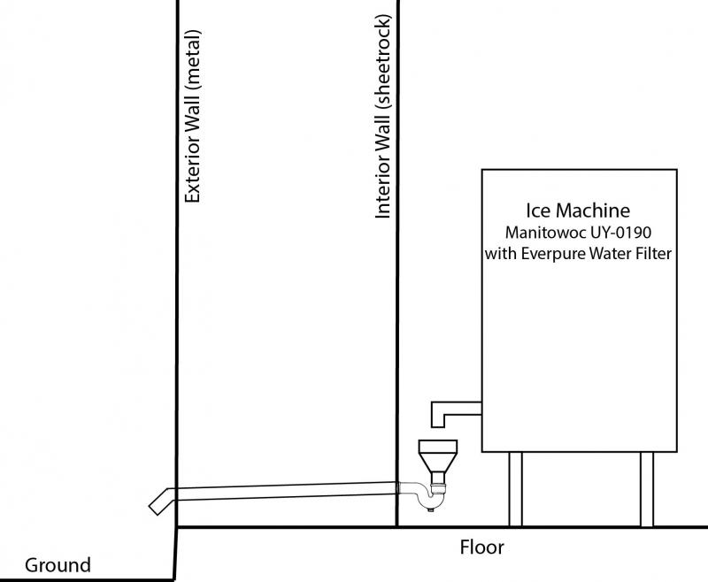 Ice Machine For Commercial Plumbing Diagrams Modern Design Of