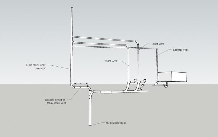 Roof Stack Vents Amp Maxi Vent