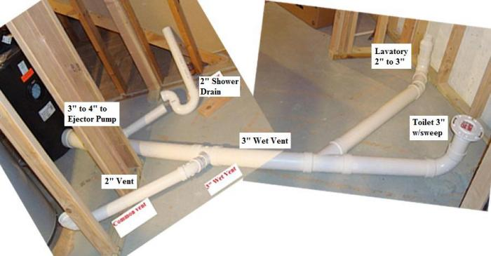 basement bathroom plumbing. Dry Fit Round 1 jpg Basement Bathroom pipe dry fit review before cutting concrete