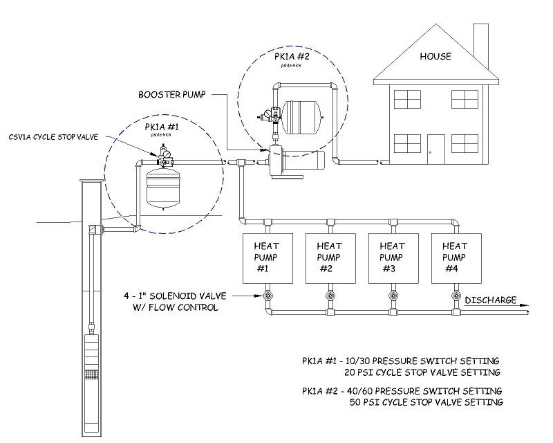Most Efficient Floor Plan Most Economical House Plans