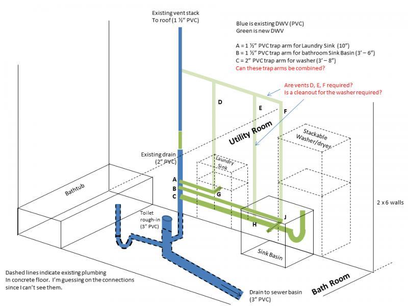 Restroom Plumbing Dwv Diagram Wiring Library
