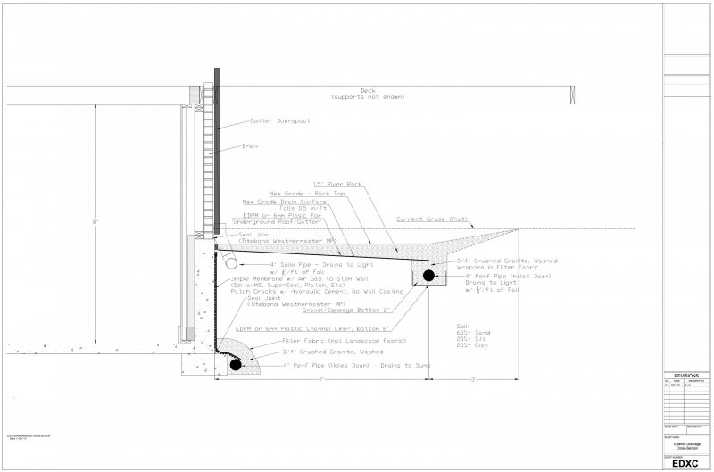 EDXC_exterior_drainage_v0.3.jpg