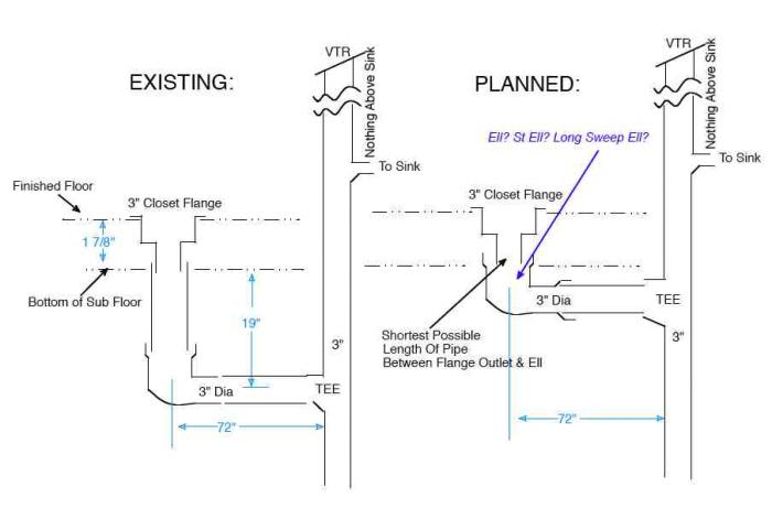 Closet Bend Diagram Wiring Library