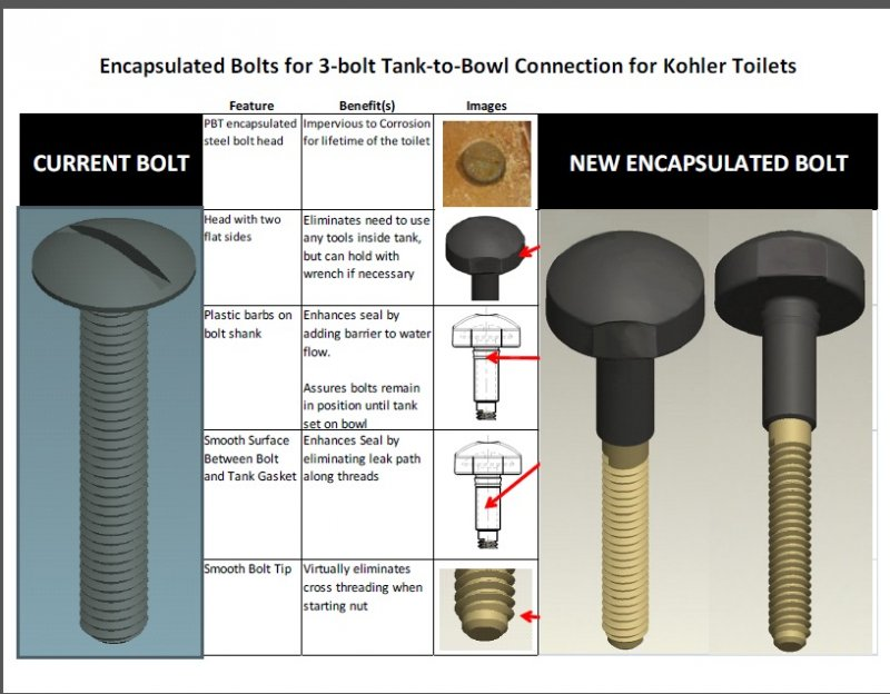 How To Bolt Down A Kohler Tank With Three Bolts Terry