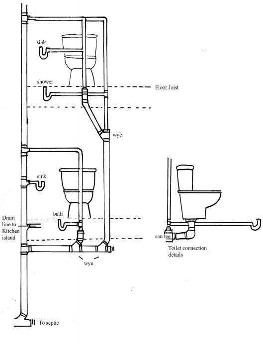 How To Draw A Plumbing Riser Diagram | Repair Wiring Scheme