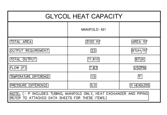 glycol, heat capcity.jpg