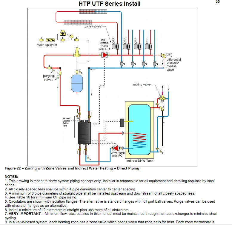 indirect water heater piping diagram wiring diagram. Black Bedroom Furniture Sets. Home Design Ideas