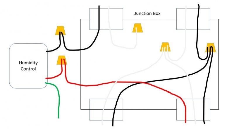 Humidity Control Junction box wiring.jpg
