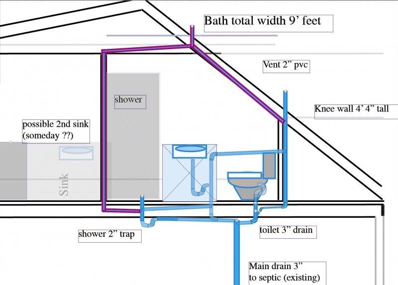 Bathtub Venting Diagram Drain Vent Diagram Free Wiring