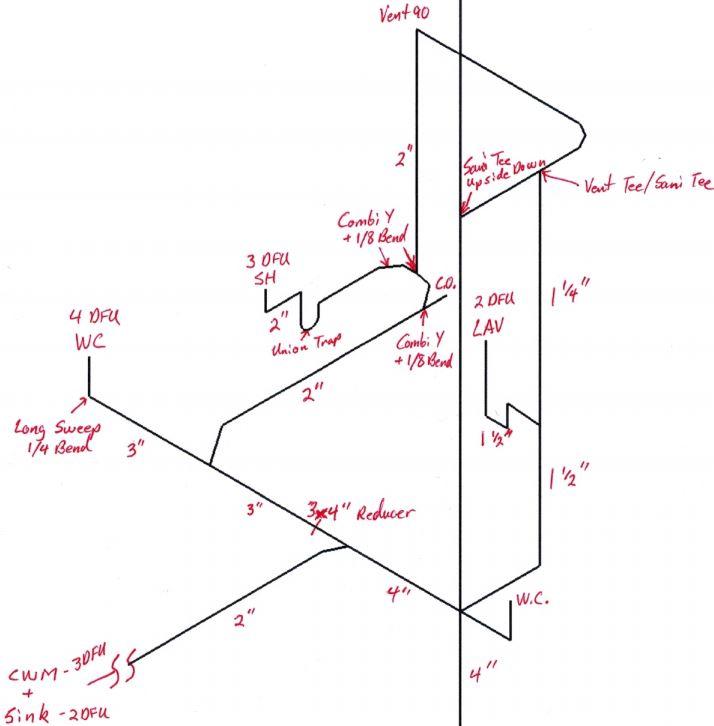 Plumbing wet vent bathroom group diagram wiring diagram for Master bathroom plumbing diagram