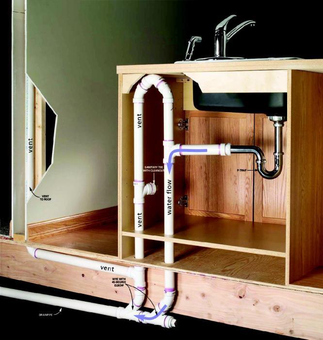Adding A Kitchen To A Basement. Island Loop_vent Jpg