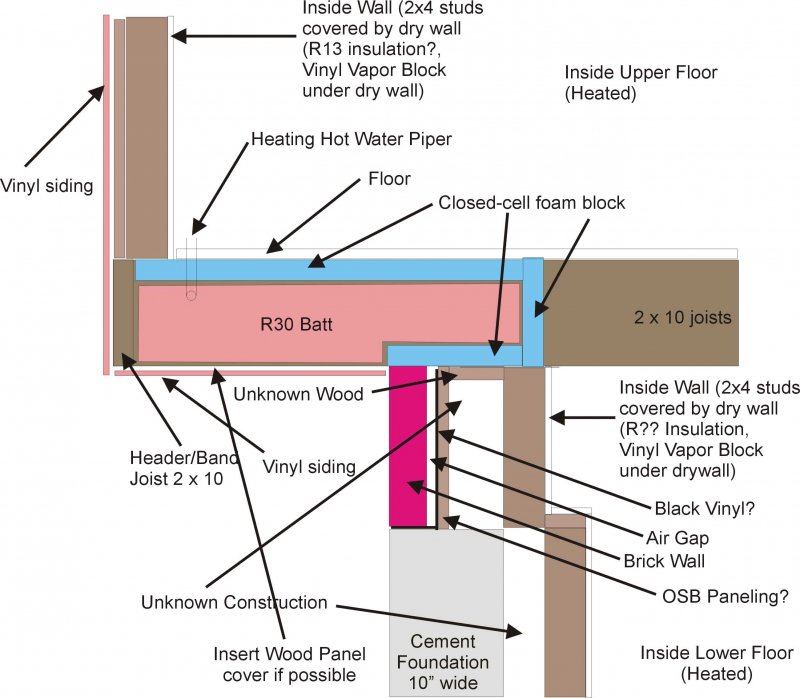Insulation Where Floor Joists Overhang Foundation Page 2