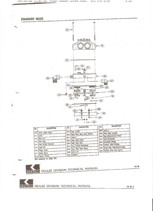 Kinetico Water Softener Parts Diagram