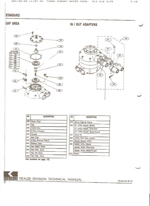 frozen kinetico options questions on proper install terry love rh terrylove com Kinetico Water Softeners Parts Head kinetico water softener parts manual