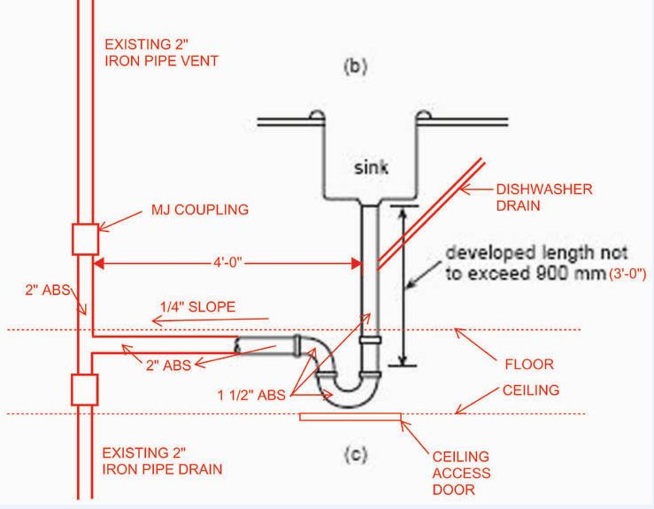 need feedback on sink p trap below floor level terry love plumbing rh terrylove com kitchen sink drain trap installation kitchen sink drain trap arm